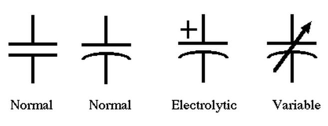 What is capacitor? How it's work क्या है? कैसे काम ...