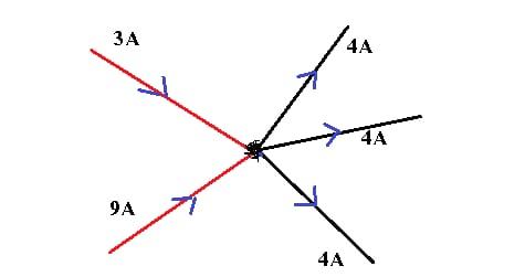 KCL-KIRCHOFF law