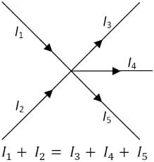kirchoff law-kcl
